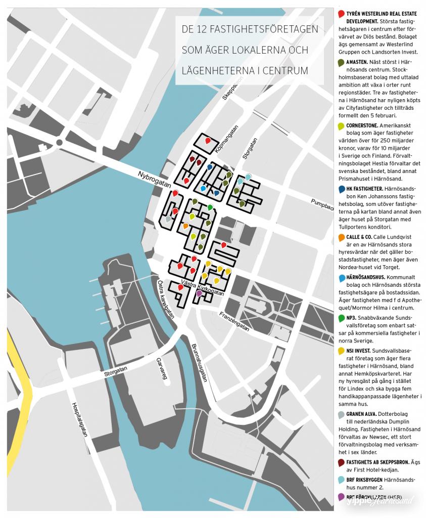 De 12 fastighetsföretagen som äger lokalerna och lägenheterna i centrum