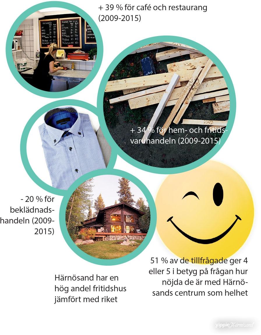 ny_rapport_handel_2016