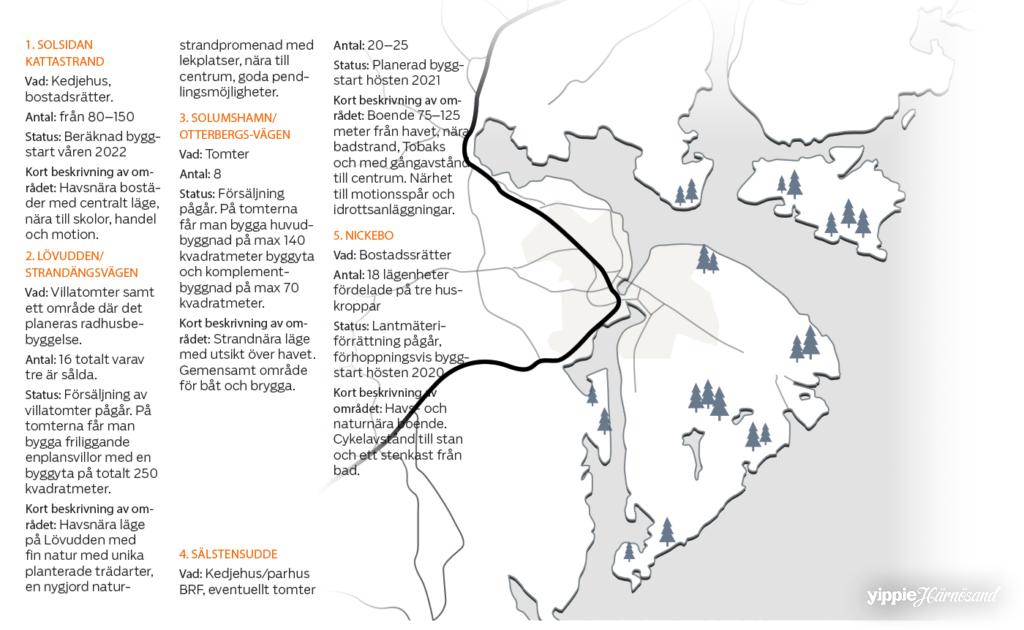Här finns chans till ett boende vid havet i Härnösand